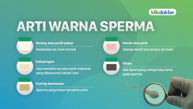 Warna Sperma Bisa Berbeda Apa Artinya Bagi Kesehatan